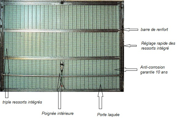 Prix porte garage basculante devis porte garage basculante for Changer une serrure de porte de garage basculante