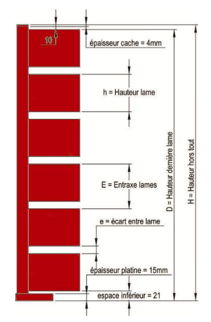 dimensions cloture aluminium