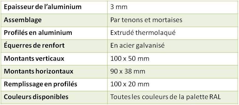 description portillon aluminium