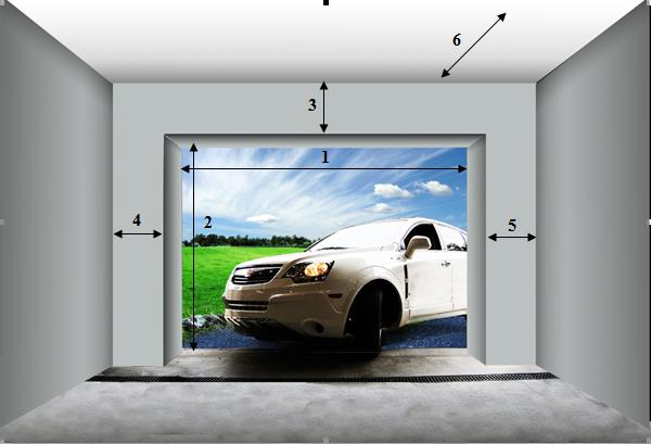 Devis porte garage enroulable porte de garage enroulable - Rideau de garage enroulable ...