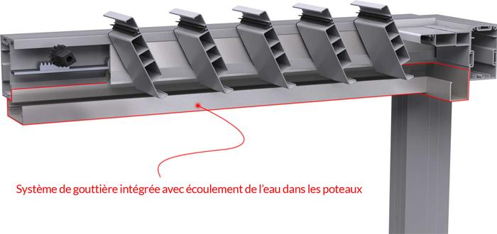 Pergola bioclimatique moderne - Pergola a lame orientable en kit ...