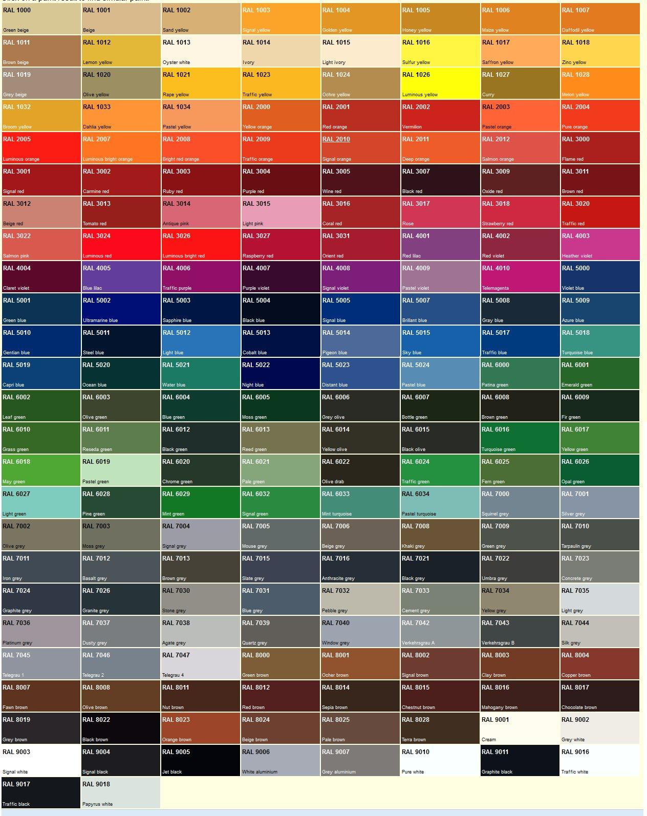 Palette Ral