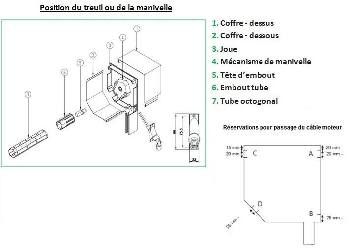 volet roulant rénovation sorties cables pour moteur