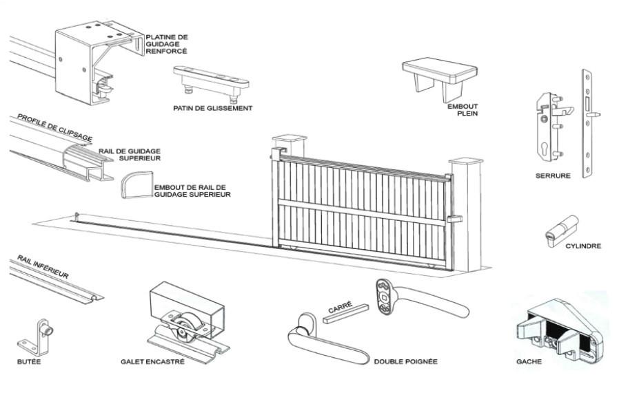 Portail de garage coulissant sur rail for Portail motorise coulissant