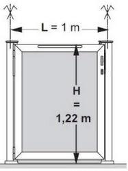 portillon verre ouvrant droit